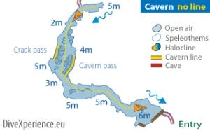 Plan de Casa cenote